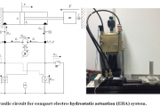 High Performance Strategy for Compact Electro-Hydrostatic Actuation (EHA) System